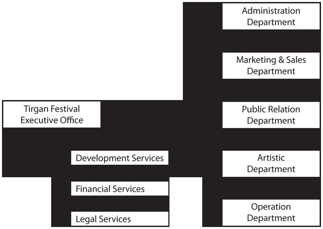 non profit board policy manual